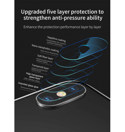 HD iPhone 11 Pro Max X Xs Max XR Back Camera Tempered Glass Protector 6H